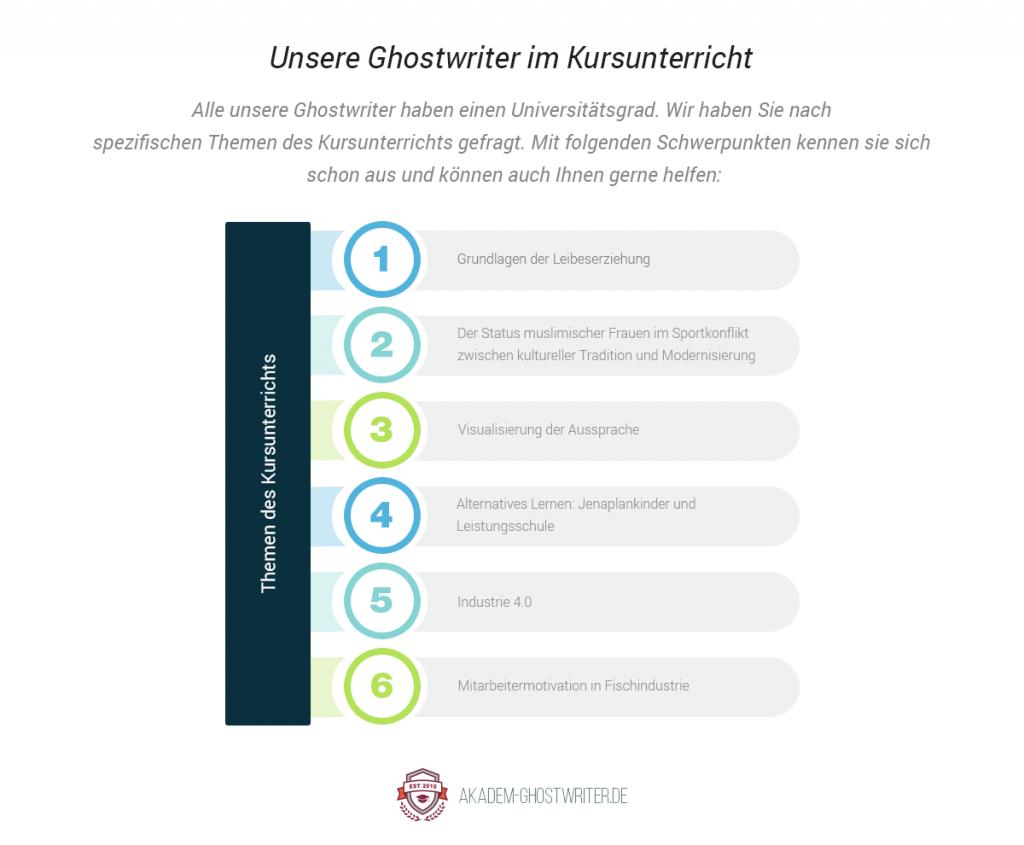 Spezifische Themen des Kursunterrichts. Akadem-Ghostwriter.de