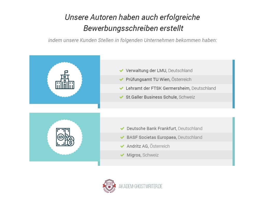 Unsere Kunden haben Stellen in folgenden Unternehmen bekommen. Akadem-Ghostwriter.de