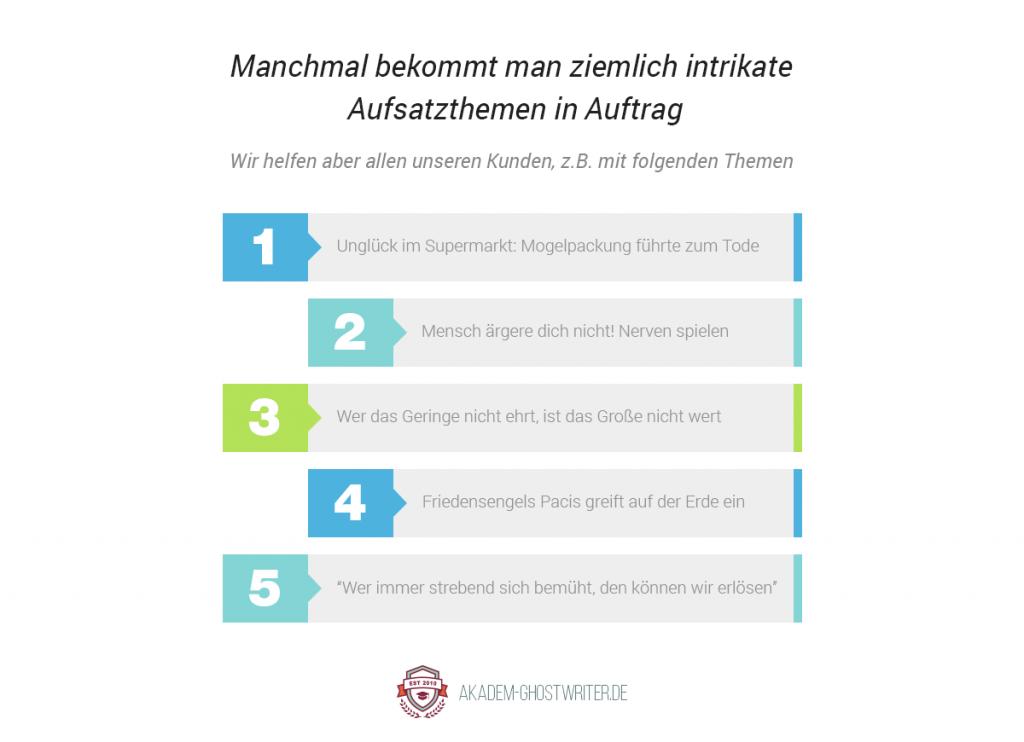 Intrikate Aufsatzthemen, die unsere Autoren erfolgreich getroffen haben. Akadem-ghostwriter.de